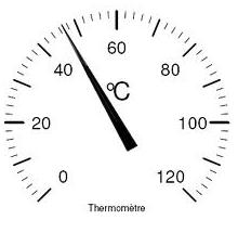 Thermomètre simple